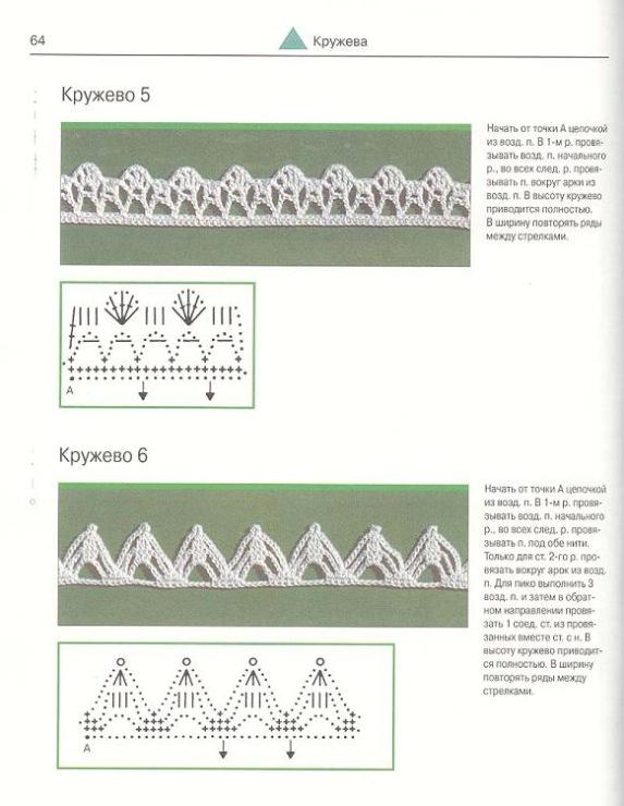 Вязание спицами кайма с пико