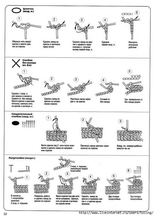 Значки на схеме по вязанию крючком