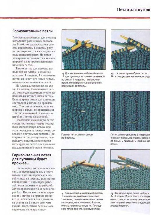 Вязание спицами отверстие для пуговицы 353