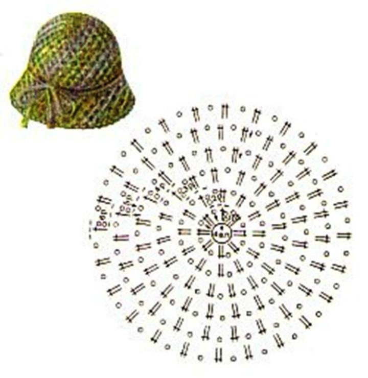 Вязание крючком шляпки женские для начинающих