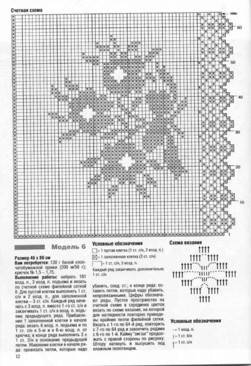 Как читать схемы филейное вязание 36