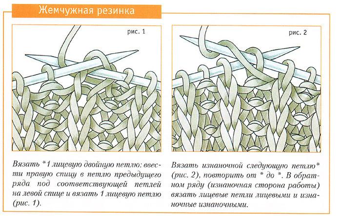 Вязание на спицах двойная резинка схема