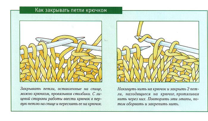 Как закончить вязания на спицах