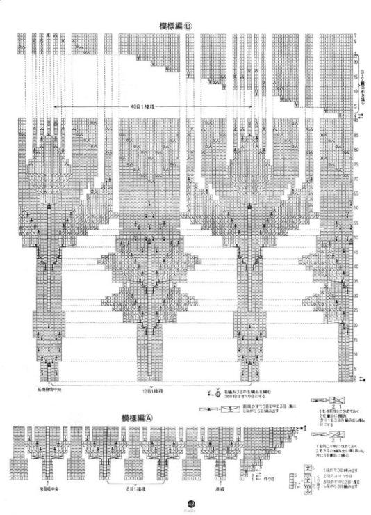 Вязание спицами круглая кокетка сверху японские модели