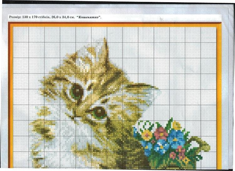 Как вышить крестиком котёнка, кота, кошку? Какие есть схемы вышивки кошек?