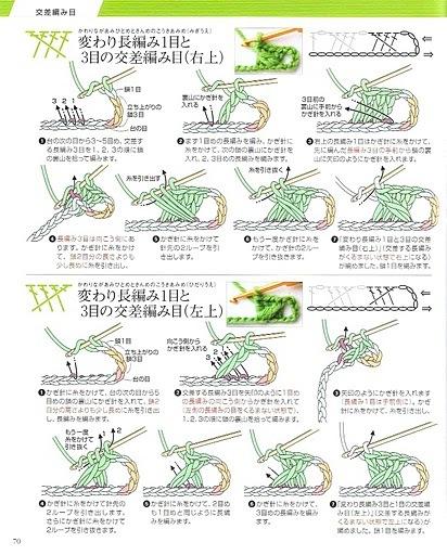 Вязание крючком пошаговая