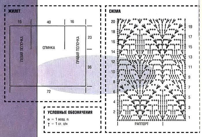Схема для вязания ажурной безрукавки спицами для