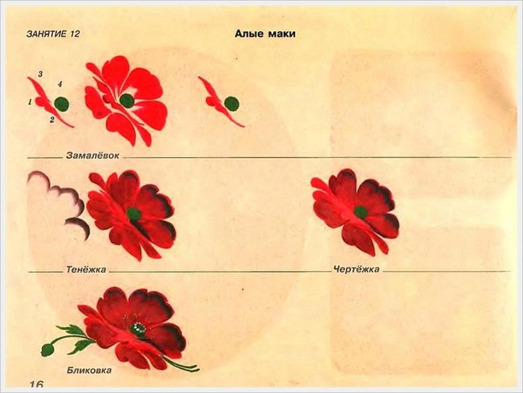 Как рисовать жостовской росписью