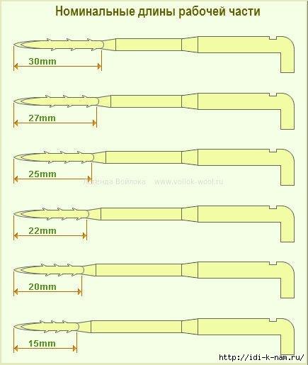Иглы для валяния классификация
