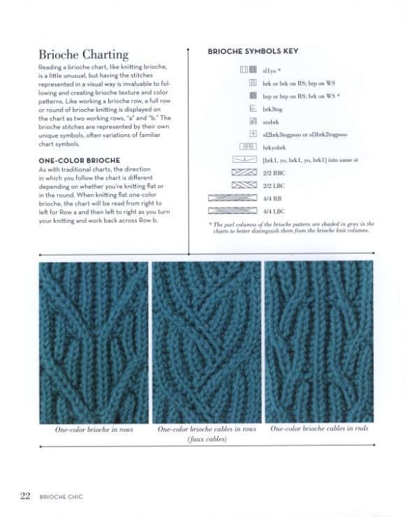Техника бриошь вязание спицами